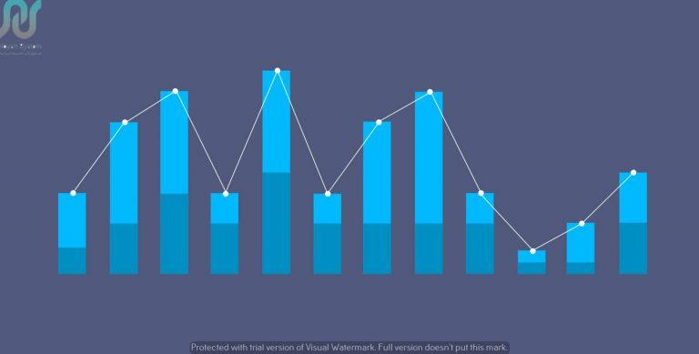 نسبت های مالی