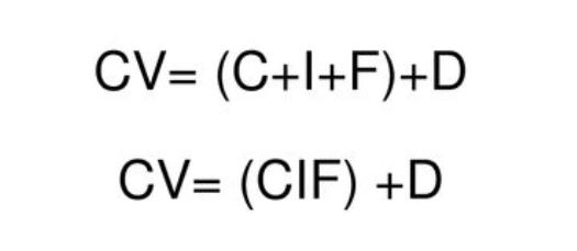 فرمول محاسبه بیمه گمرک
