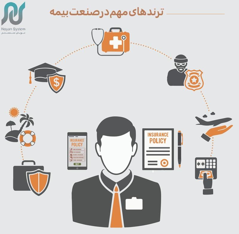 ترندهای مهم صنعت بیمه