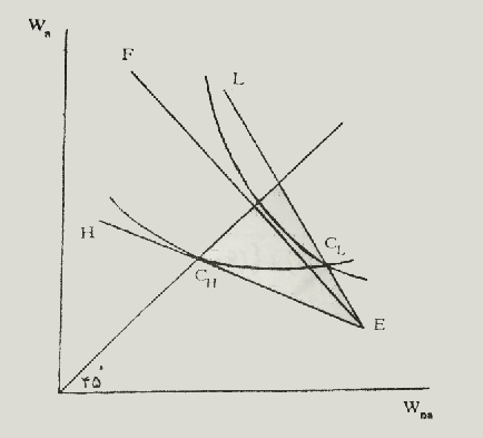 نمودار 3